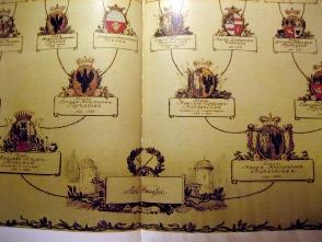 Семейное дерево толстого льва николаевича