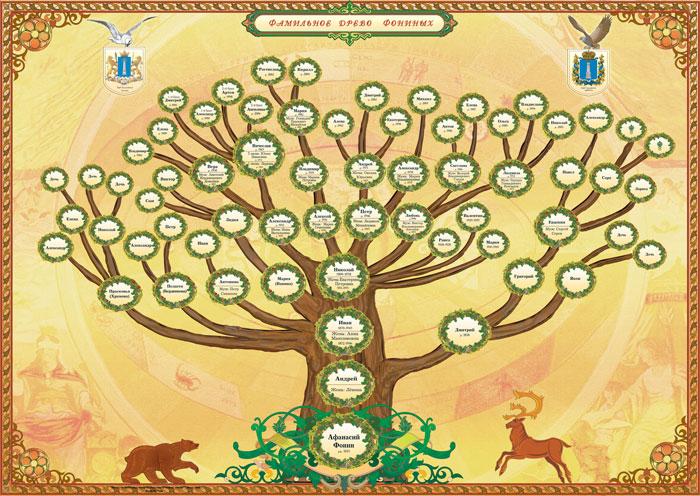 Где искать корни моей семьи, и как.  Вот и мы задались этими вопросами, а... Как составить генеалогическое древо?