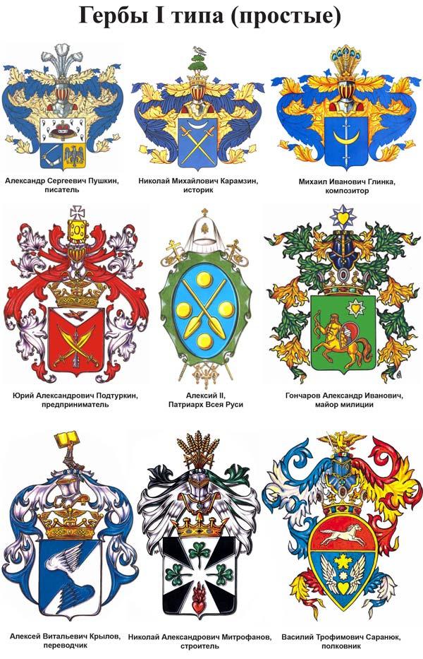 именные гербы