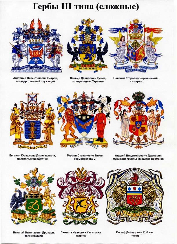 Герб петербурга скачать — герб семьи